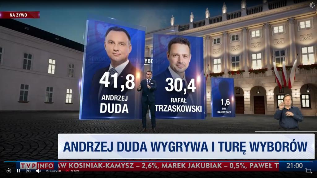 dgsg 1024x576 - WYNIKI WYBORÓW 2020: Andrzej Duda wygrywa I turę wyborów!