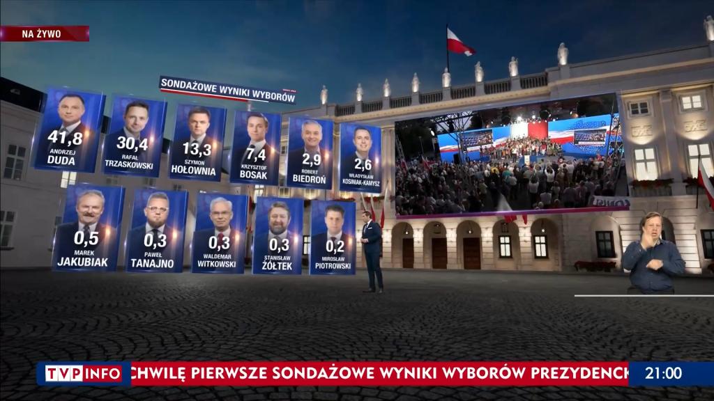ewsgawg 1024x576 - WYNIKI WYBORÓW 2020: Andrzej Duda wygrywa I turę wyborów!