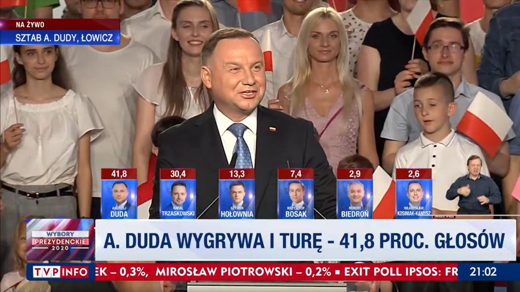 wynikiwyborow 1024x576 - WYNIKI WYBORÓW 2020: Andrzej Duda wygrywa I turę wyborów!