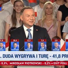 wynik wyborow 2020
